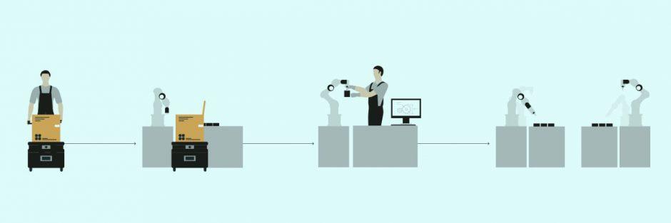 Der Roboter Franka Emika kommt so zu sagen out of the Box