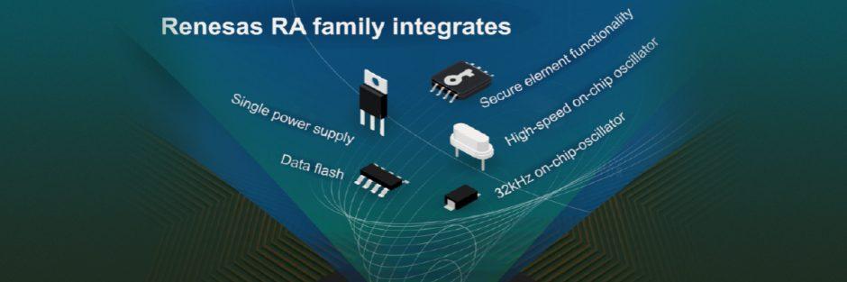 Renesas RA family – Mikrocontroller/Microcontroller